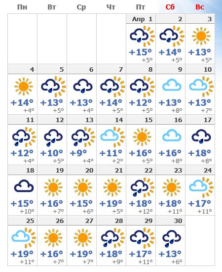 Апрельская погода в немецкой столице.