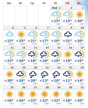 Прогноз погоды на май 2018 года в Москве