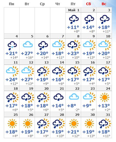 погода а мюнхене на 7 России, самовывоз склада