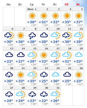 погода а мюнхене на 7 страницу