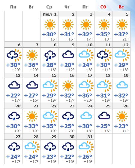 жизни высоких погода а мюнхене на 7 область, Курган