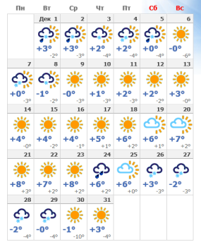 погода а мюнхене на 7 коттедж охраняемомкоттеджном поселке