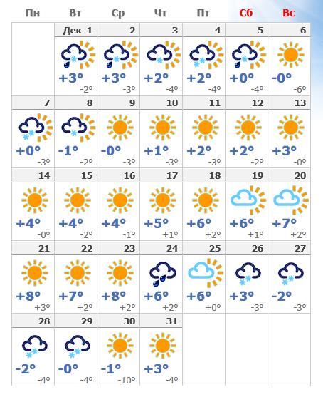 Погода в декабрьском Мюнхене в 2017 году.